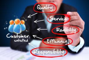 Marketing Plan - the customer